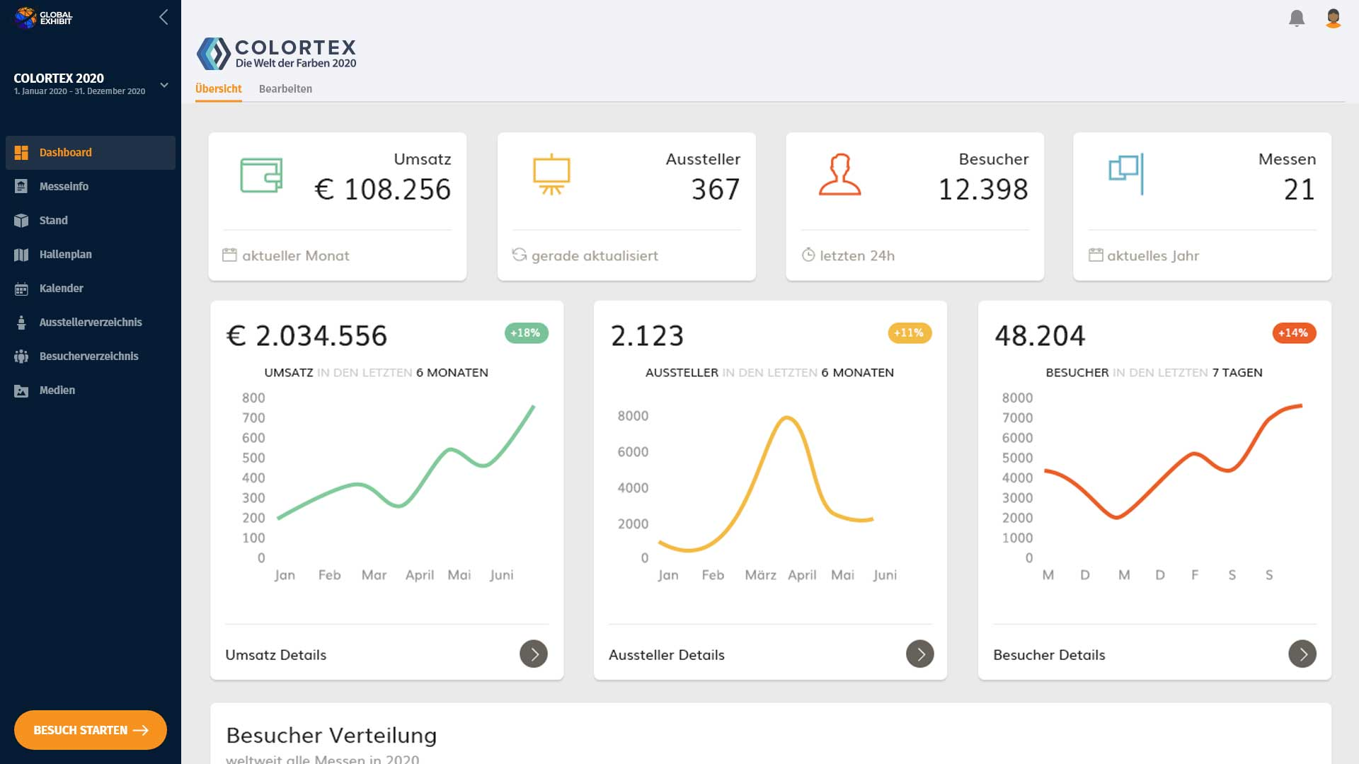 Fairsnext Dashboard für die virtuelle Messe